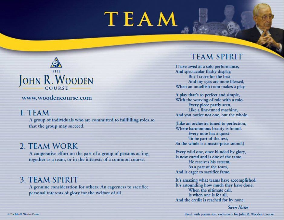 John Woodens Pyramid Of Success Poster Google Search Team