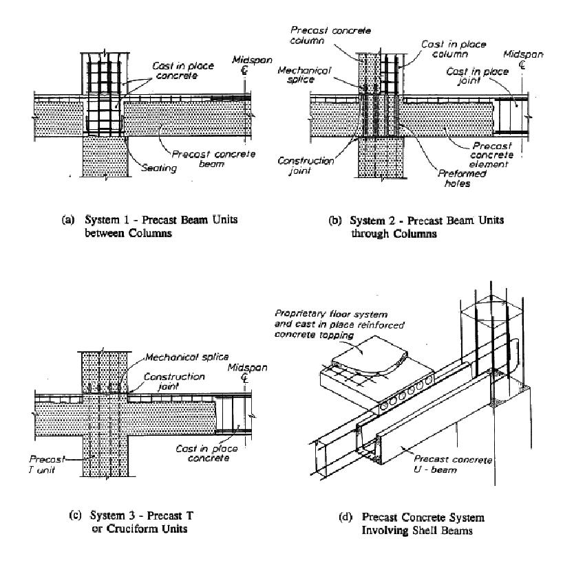 Innovative On Floor With Regard To Precast Concrete Flooring