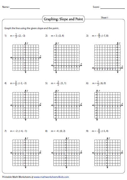 point slope form practice worksheet answers  Graph the line using given co-ordinates and slope ...