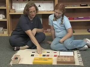 how to present elementary montessori grammar - Yahoo Video Search Results