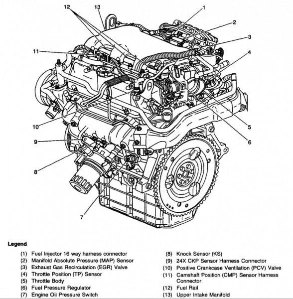 gm 3 8 engine sensor diagram | wiring diagram answer  ecator