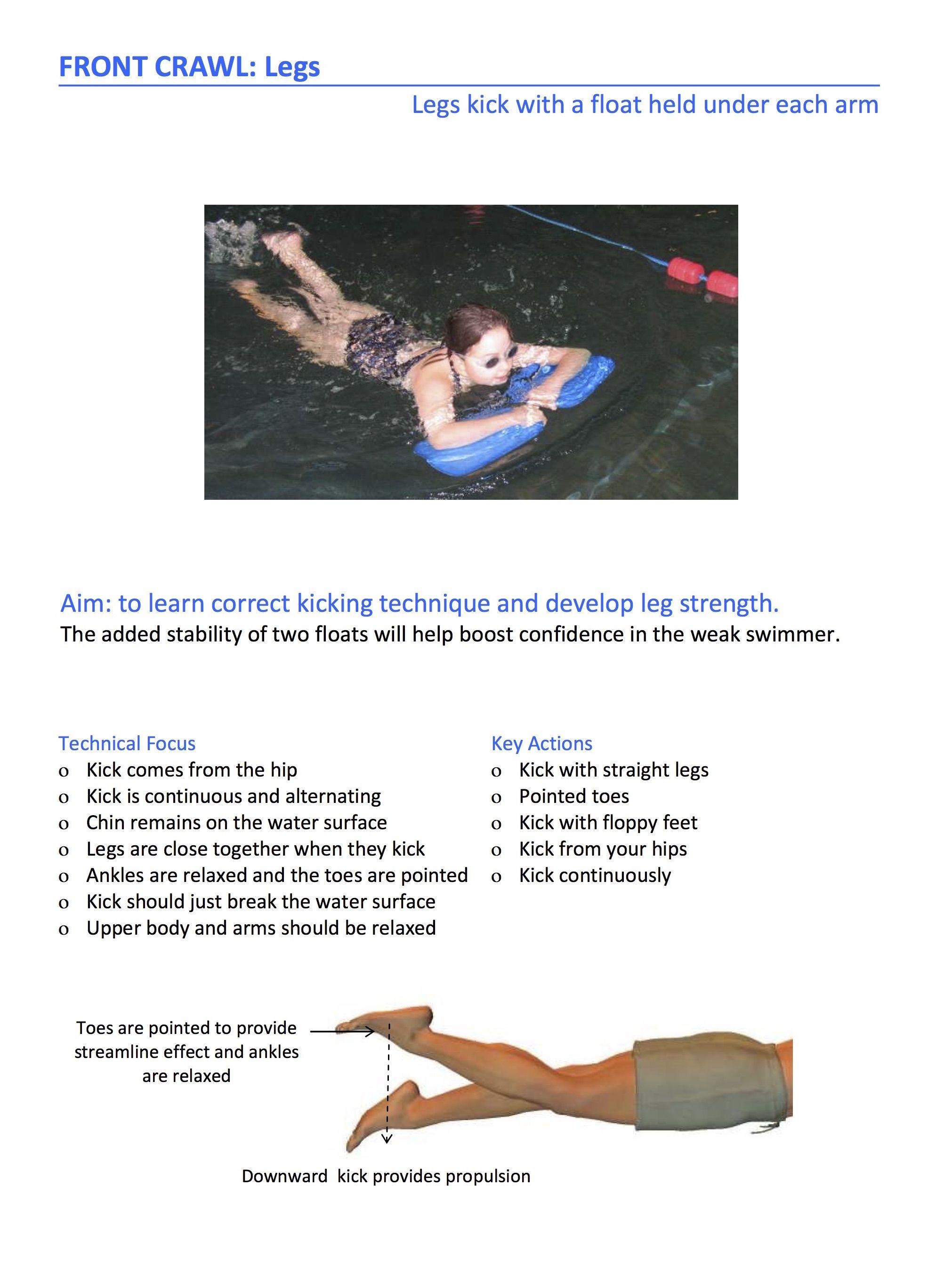 Secrets swim ebook speed