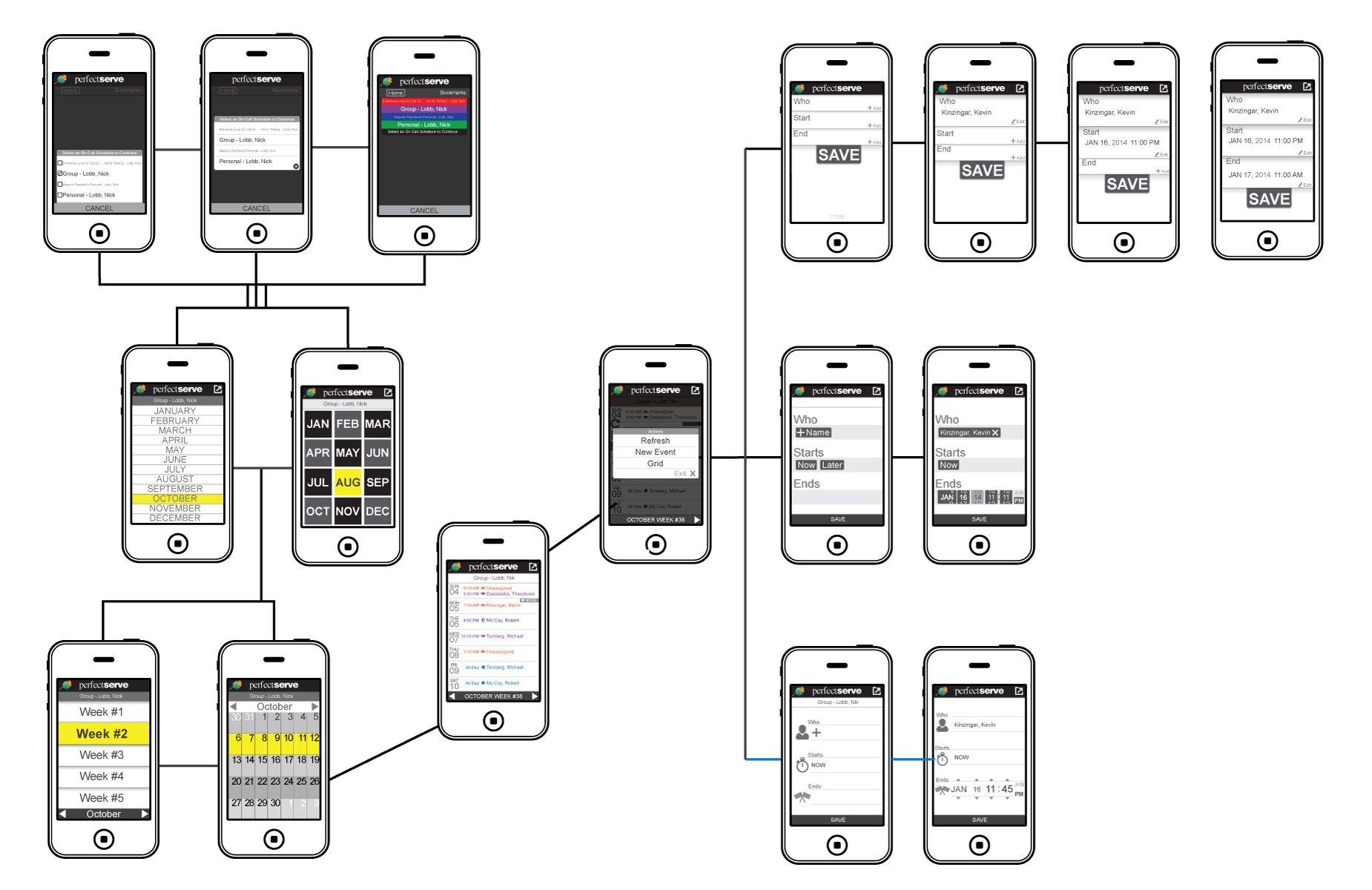 Flow   charts   UI Design   Justin Stagge   Avatar   UI