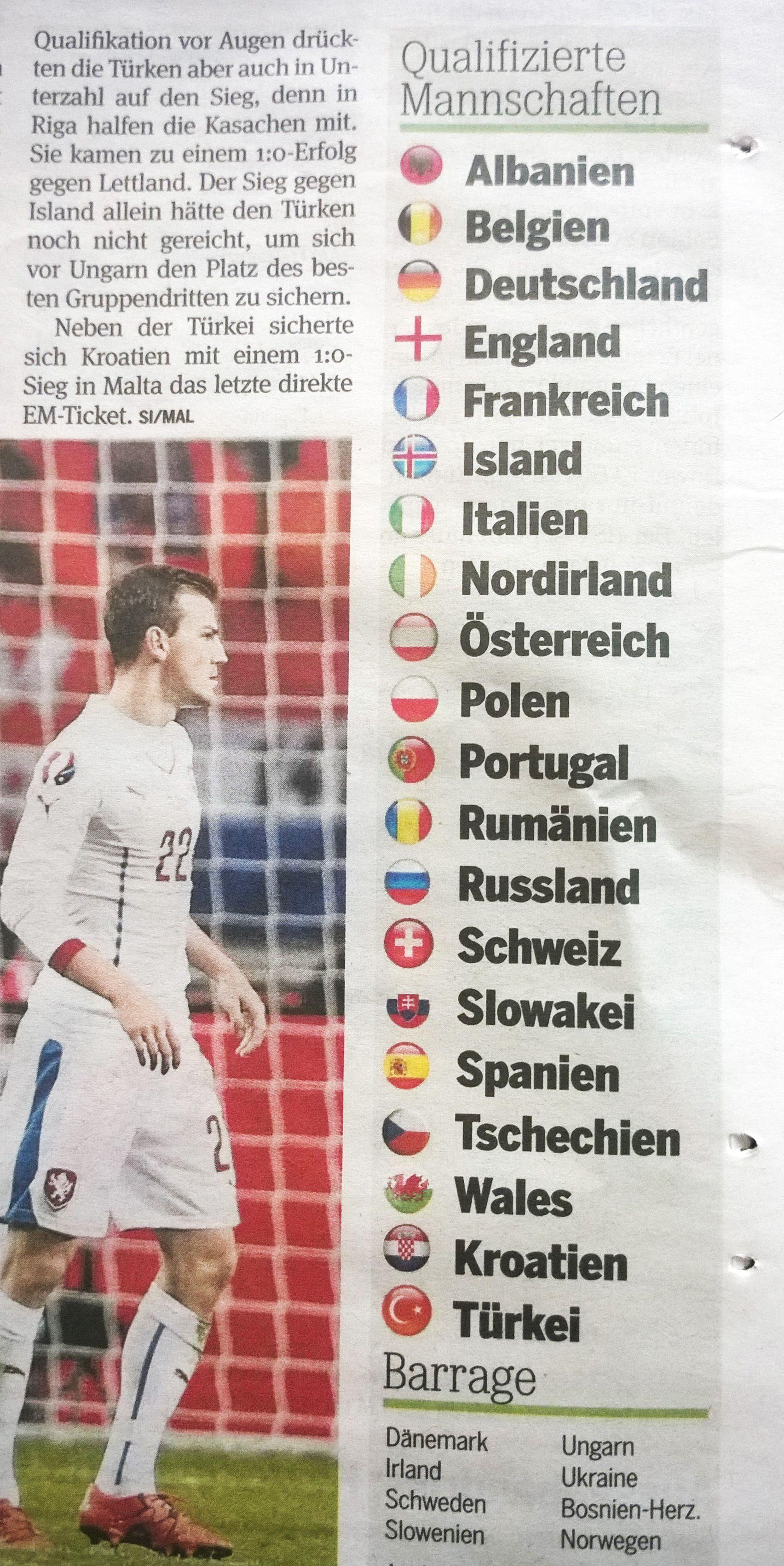 Football European Championships 2015 Qualifyiers In German