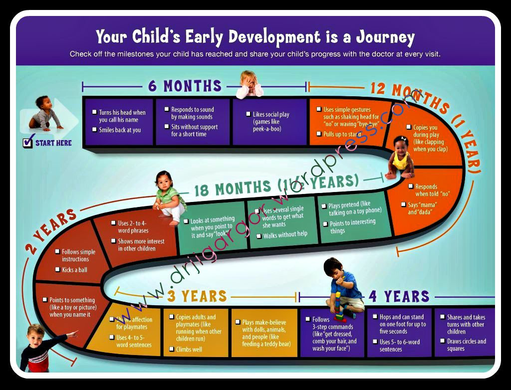 Check Out Ur Child S Early Development S A Journey