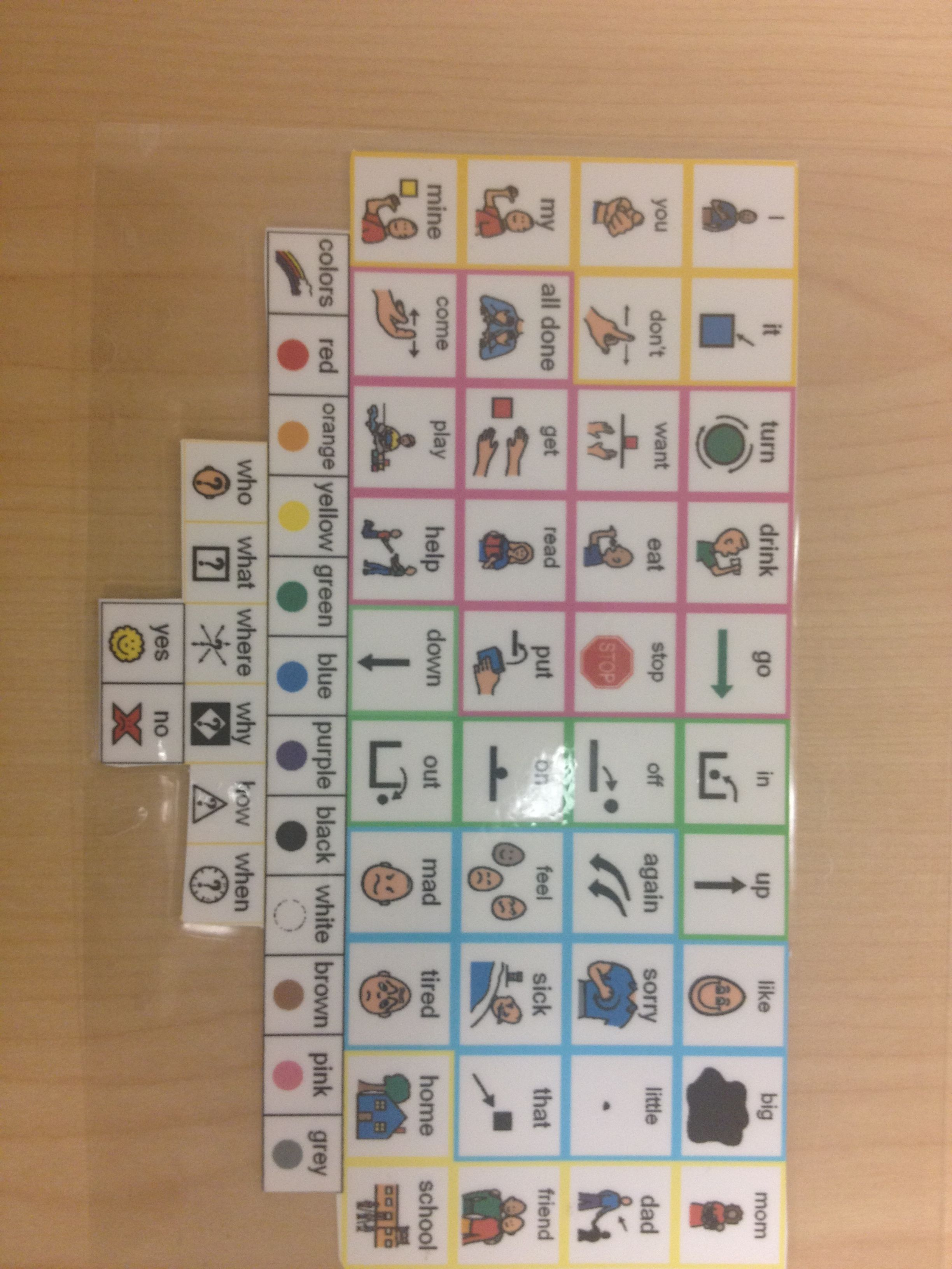 Nice Core Vocabulary Board Thanks Again Laura Lewis