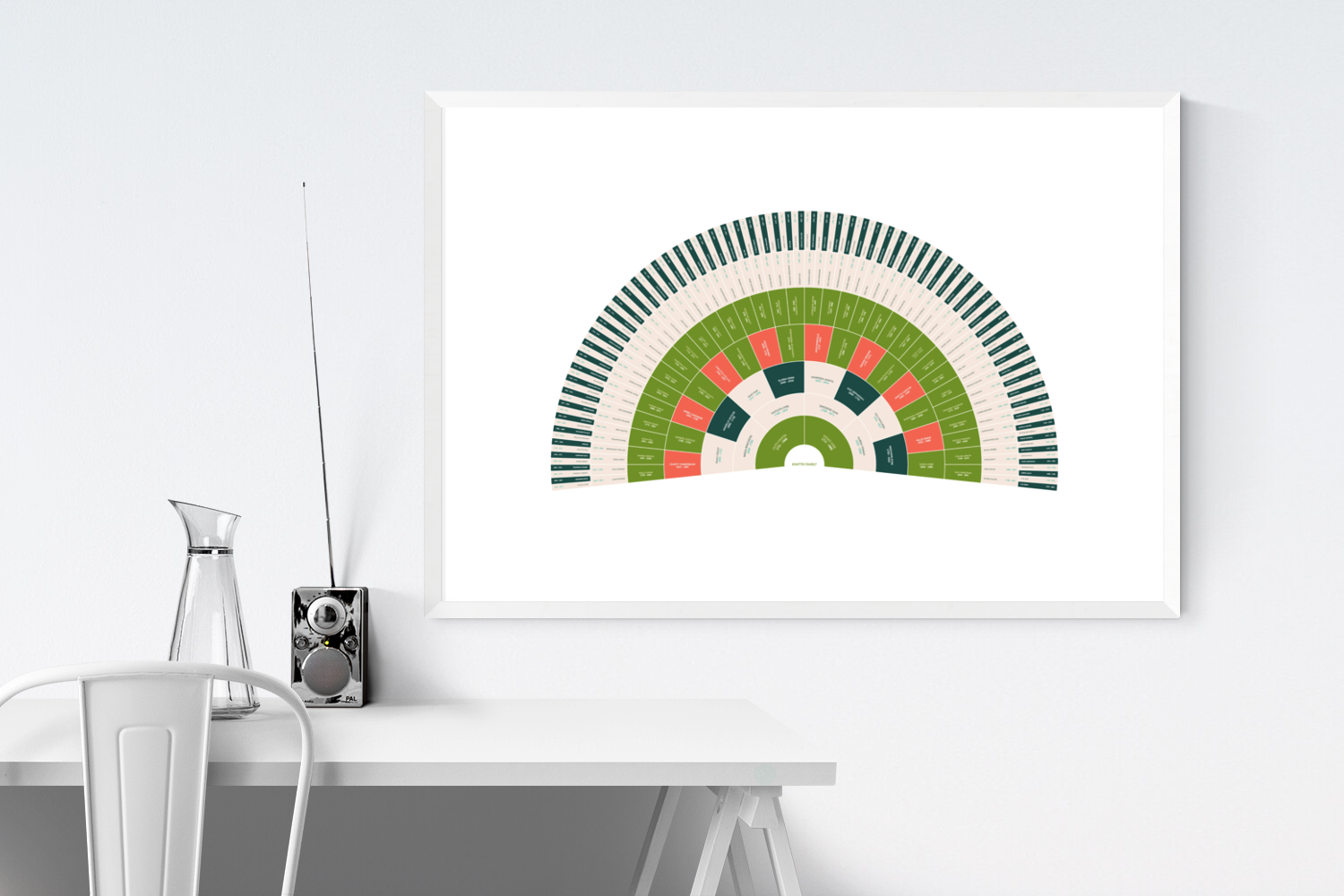 whirligig watermelon customizable family tree starting from this