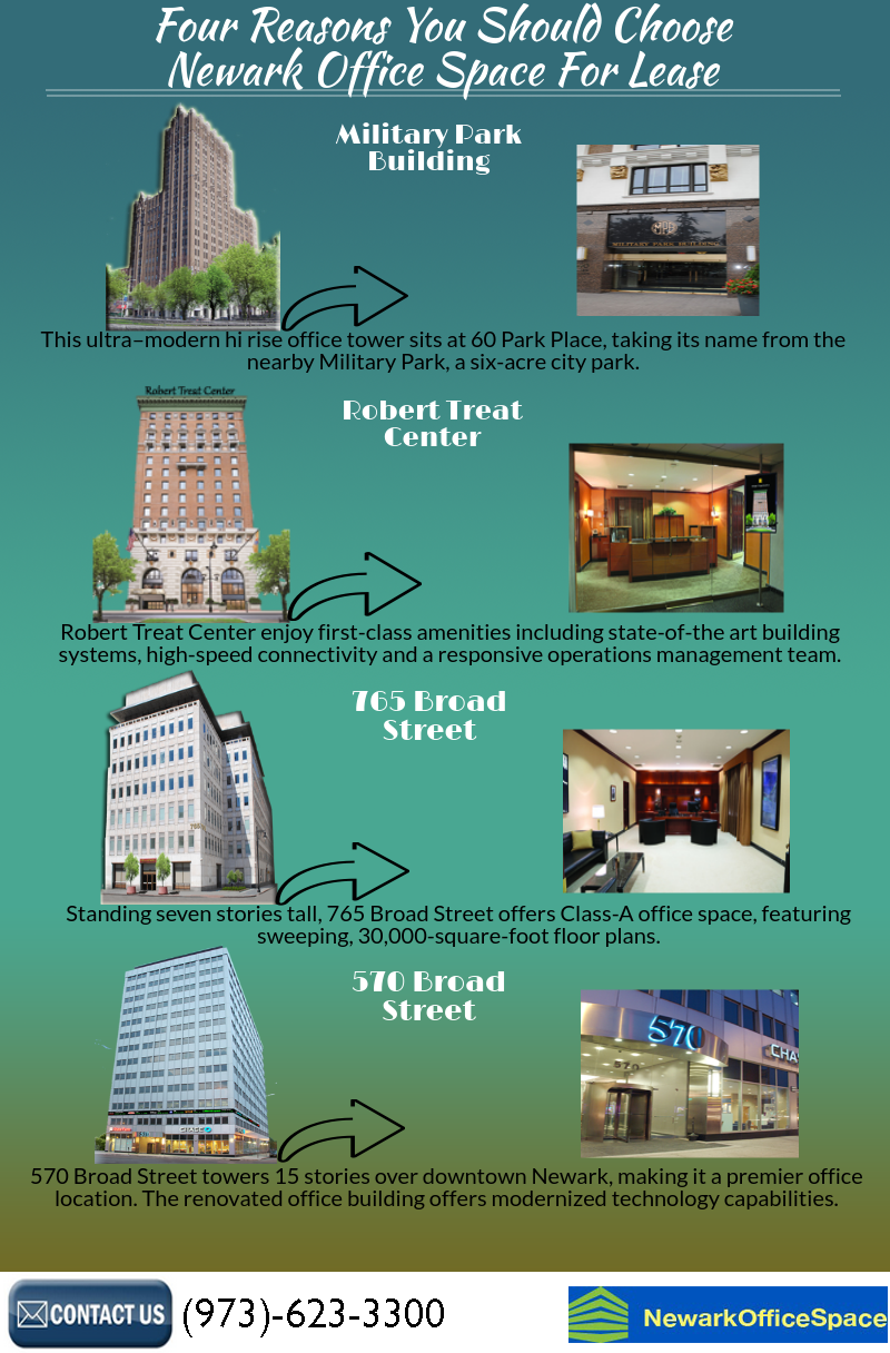 Get Commercial Office Space For Lease And Renting In Newark Nj Commercial Office Space Office Tower Newark