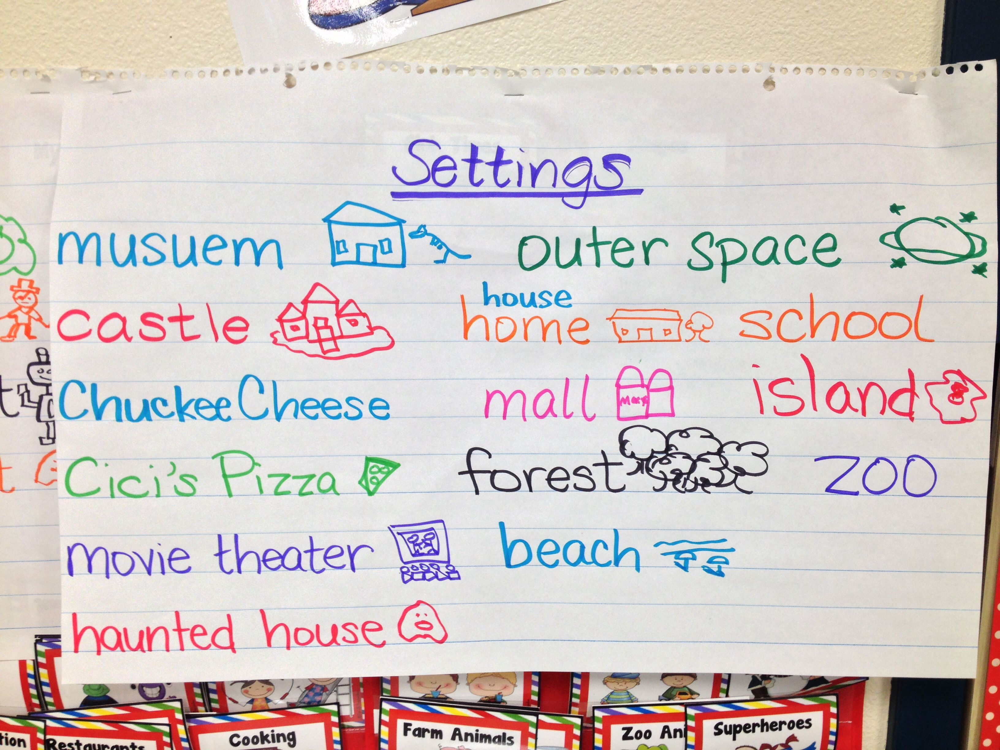 Setting Ideas For Writing First Grade Stories With