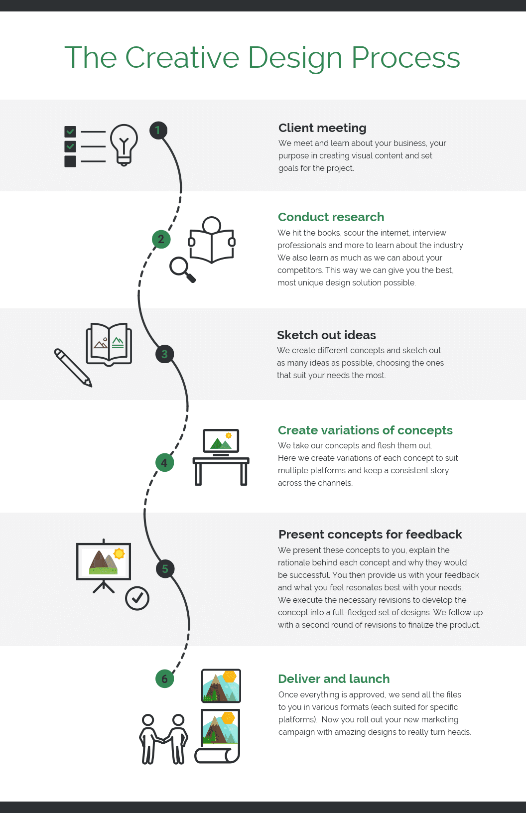 10 Process Infographic Templates And Visualization Tips Process