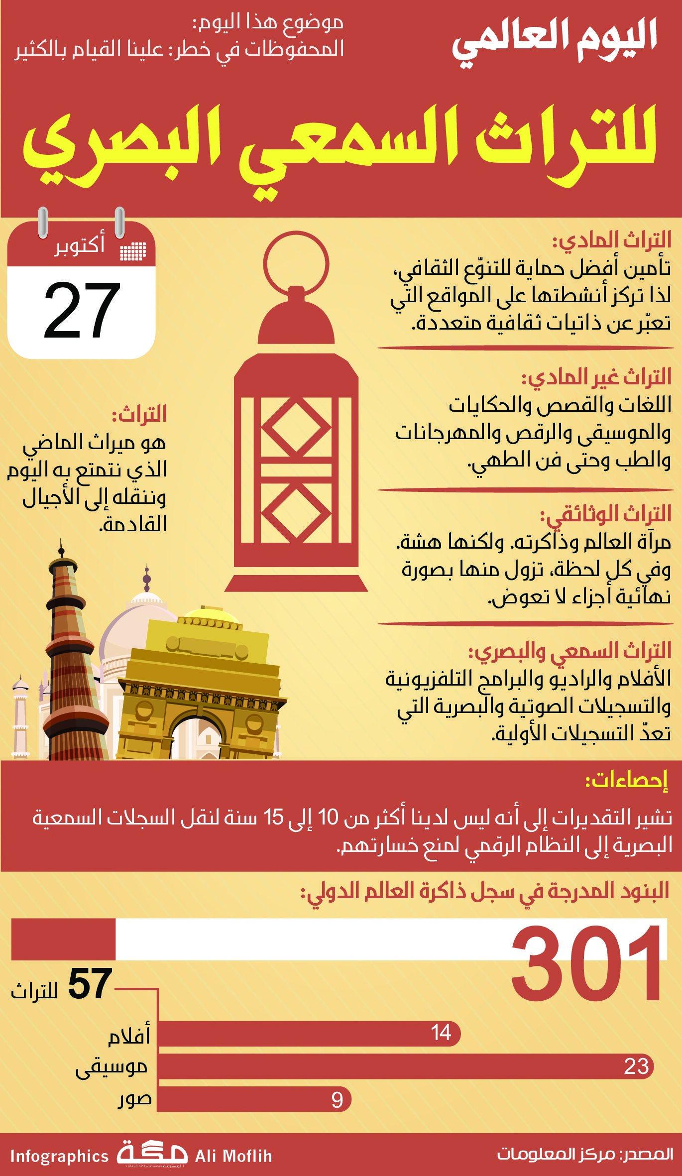 27 أكتوبر اليوم العالمي للتراث السمعي البصري صحيفةـمكة انفوجرافيك الأيام العالمية Makkah Infographic