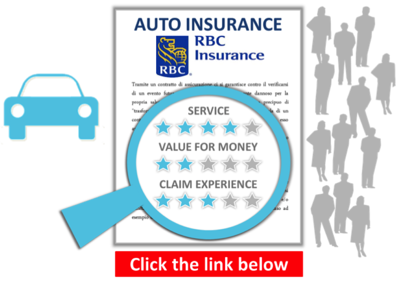 Independent Consumer Reviews for RBC Insurance Auto