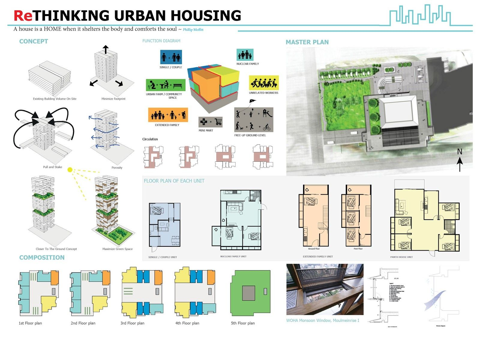 Concept design architecture house rethinking urban housing for House concept design