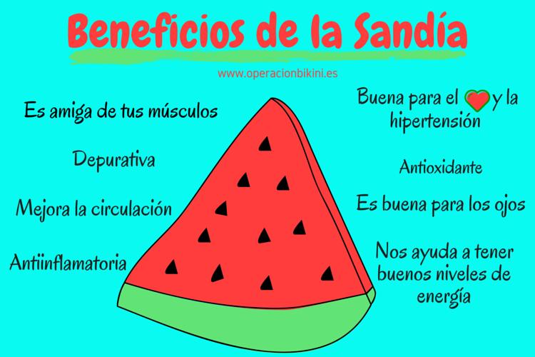 Beneficios de la sandía y una refrescante forma de tomarla