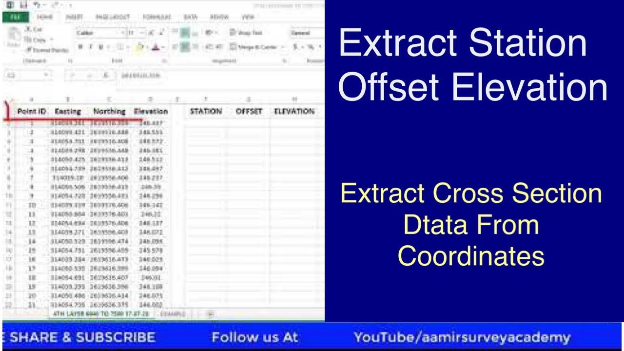 Offset Shares The Most Important Thing He S Been Working: How To Extract Cross Section Data From Coordinates Like