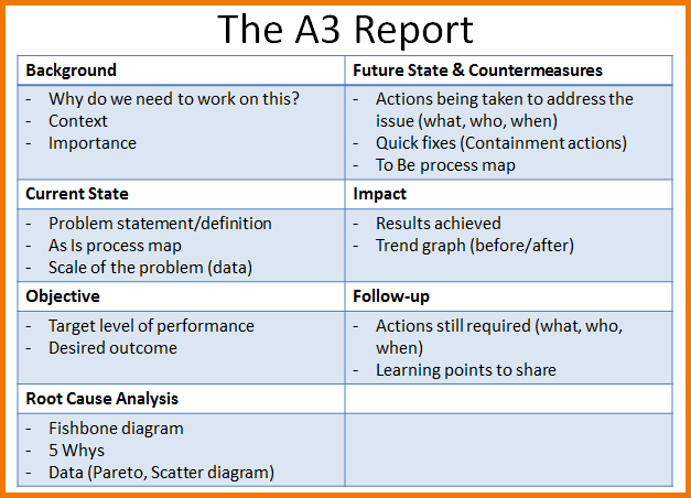 A Report Template For Lean A Problem Solving A Template To