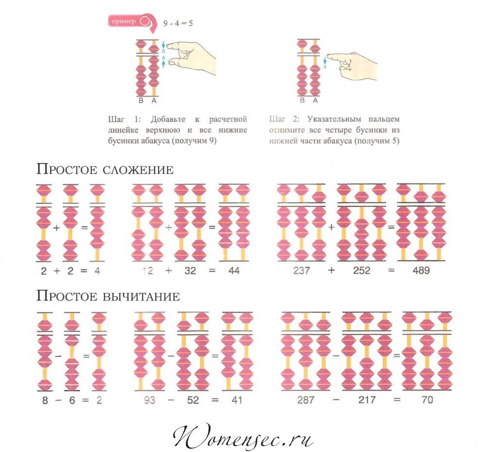 Ментальная арифметика обучение для детей скачать бесплатно обучение украинскому языку онлайн бесплатно самостоятельно с нуля