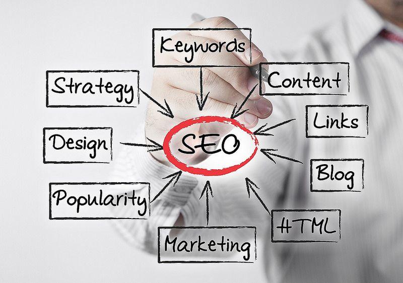 #SEO Digital Marketing  #sharebomber #blog #links #content #keywords #design #marketing #html #strategy