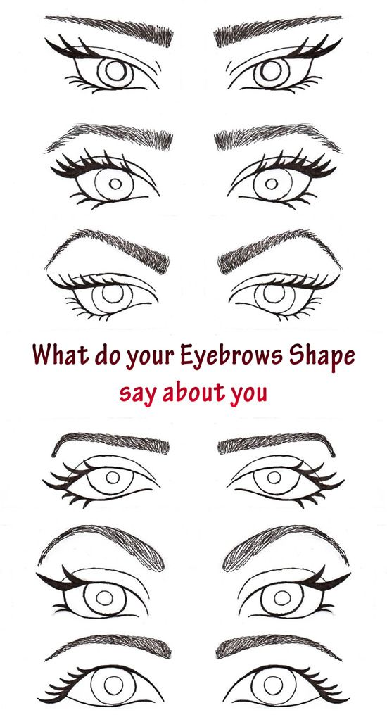 What do your Eyebrows Shape say about You | Eyebrows, The shape ...