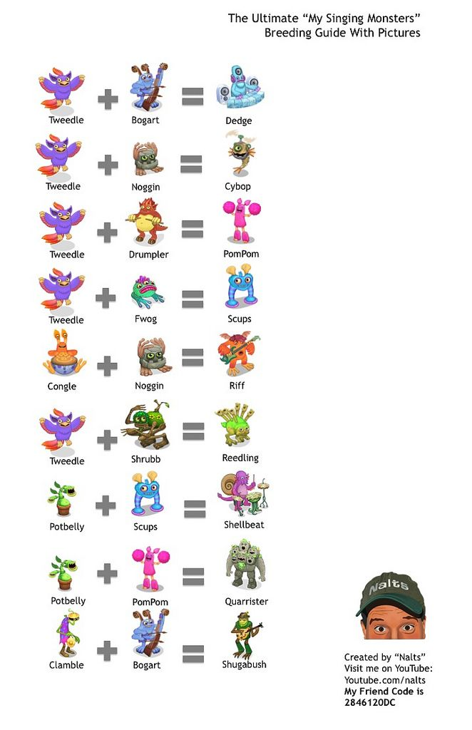 My Singing Monsters Breeding Guide 3 My Singing Monsters Singing Monsters My Singing Monsters Cheats