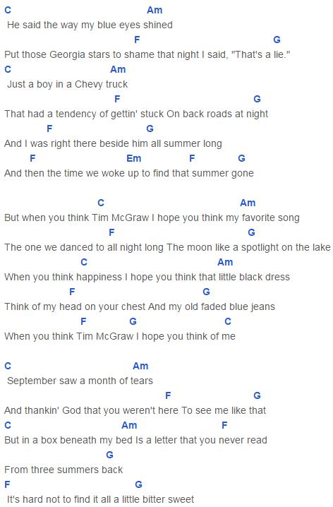Tim McGraw Chords Taylor Swift | Taylor Swift | Pinterest | Tim ...