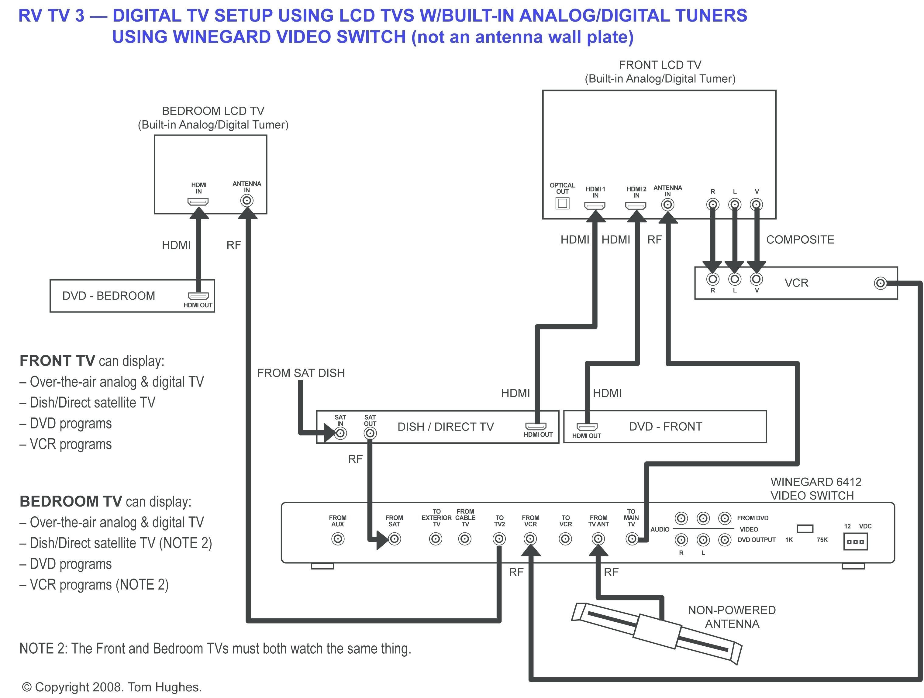 20 Stunning Tv Distribution Wiring Diagram Ideas Electrical Circuit Diagram Circuit Diagram Diagram