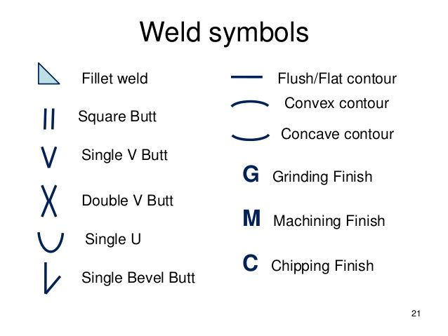 Weld Symbols 21 Fillet Weld Square Butt Single V Butt Double V Butt