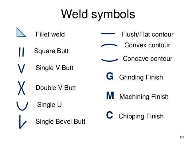 Weld Symbol on drawing