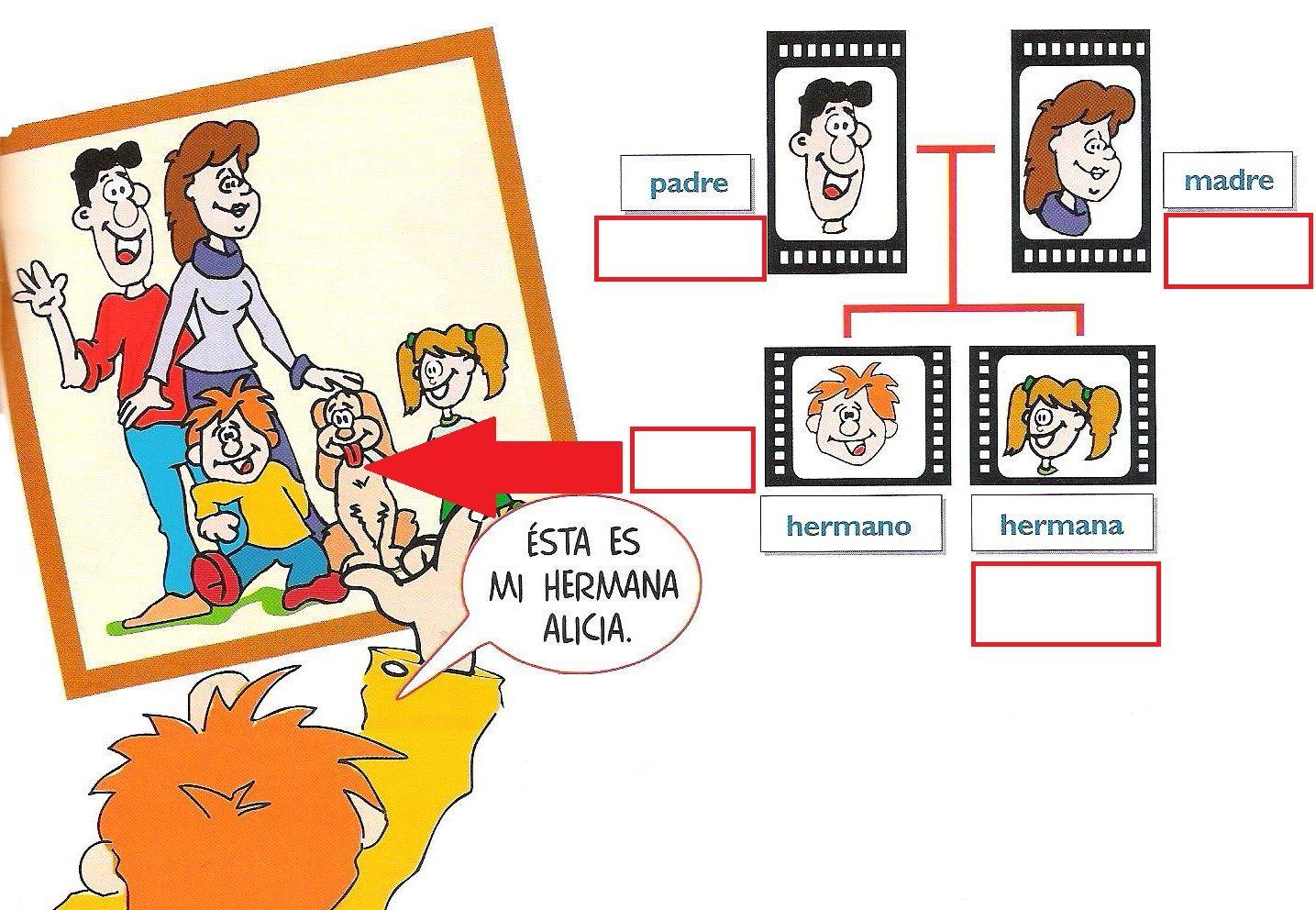 La Familia De Carlos