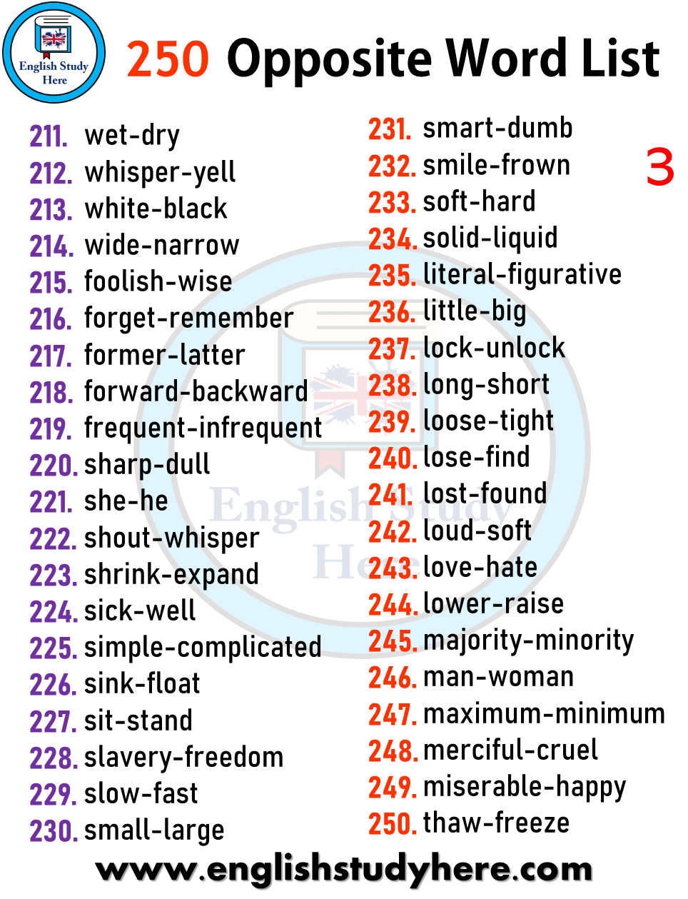 250 Opposite Word List-3 | knowledge | English vocabulary ...