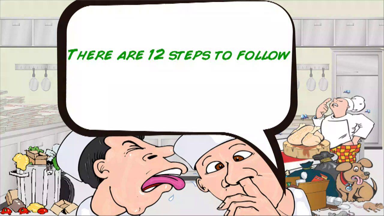 Codex Alimentarius Commission S 12 Steps Of Haccp Haccp Hazard