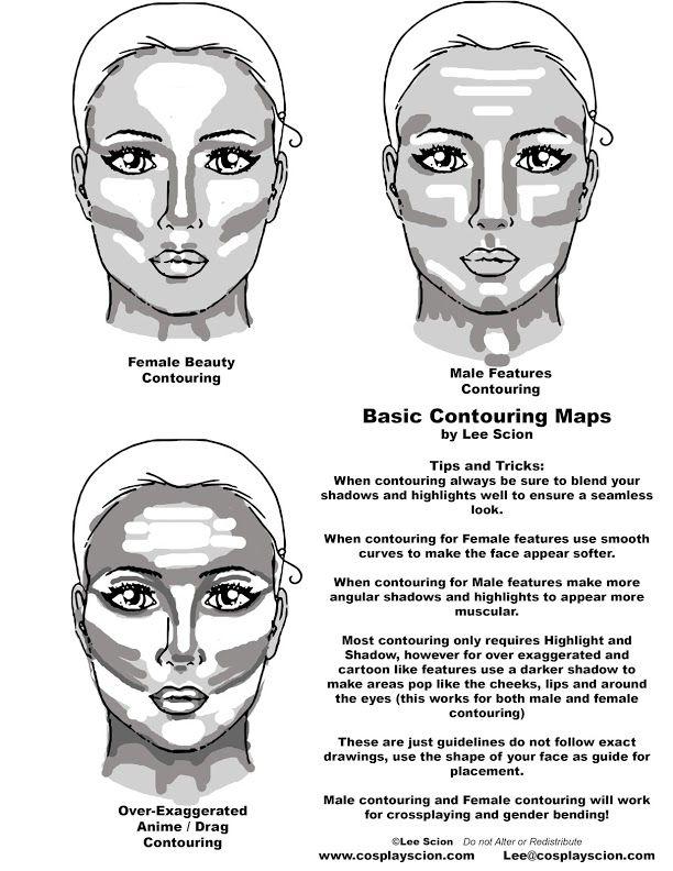 Makeup contour Contouring Tutorial, Drag Makeup Tutorial, Makeup Contouring, Cosplay Makeup Tutorial,