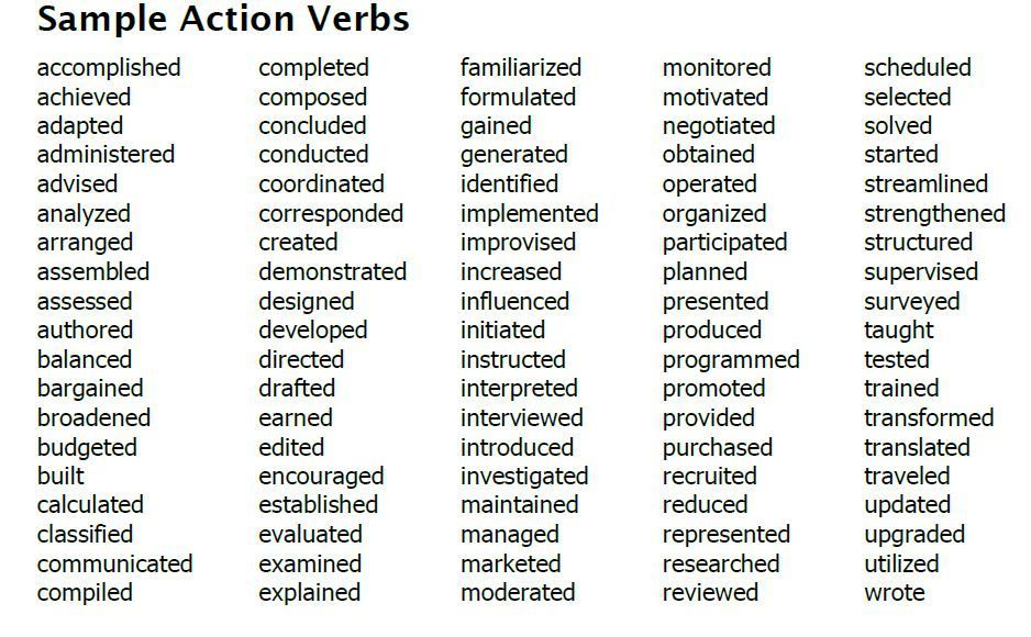 Active Verbs For Resume Templates Resume Template Builder Mrohaifi Resume Action Words Resume Adjectives Resume Verbs