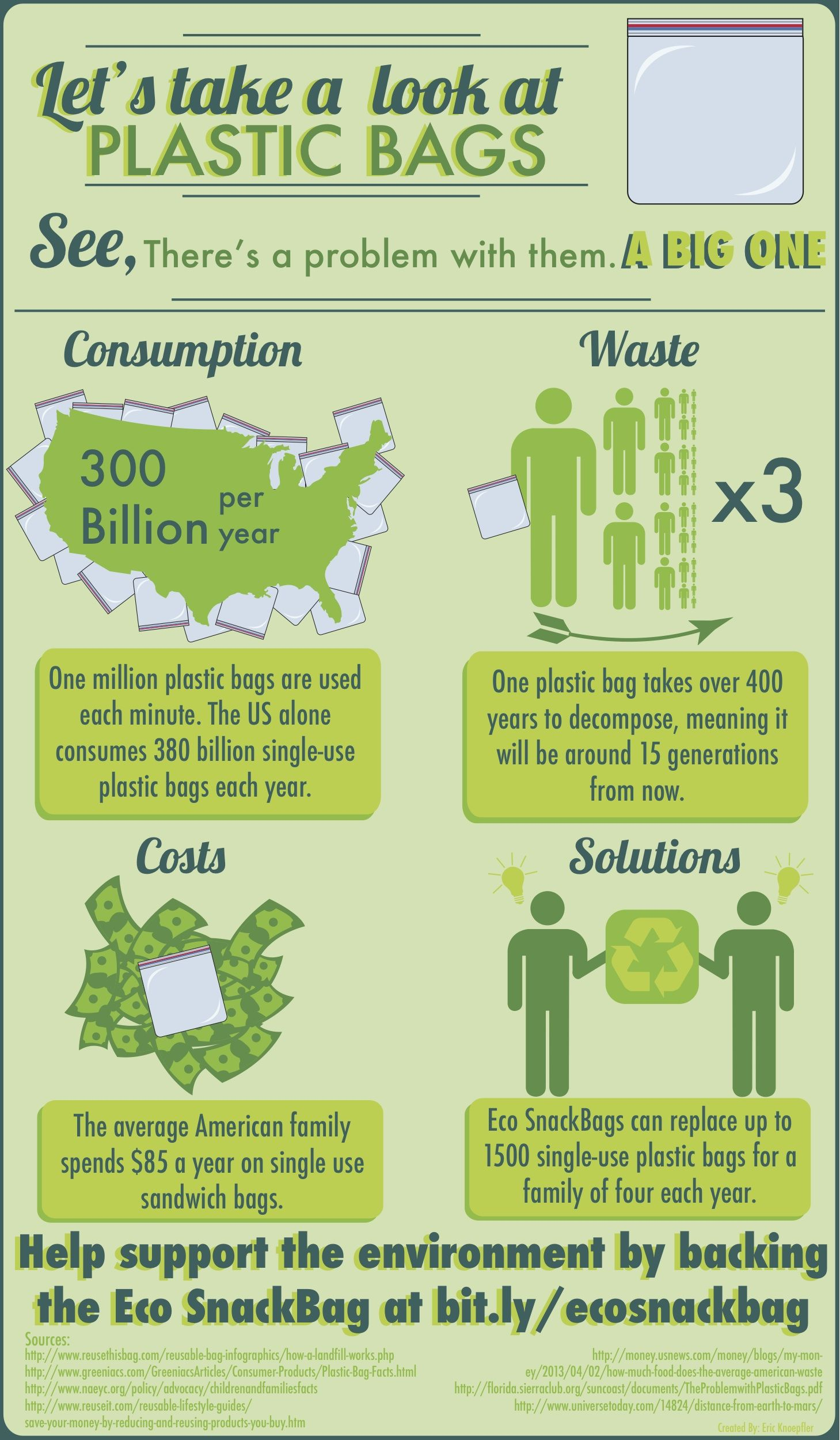 The Truth About Plastic Bag Waste What You Can Do To Stop 300 Billion Bags From Being Thrown Away This Year In Us