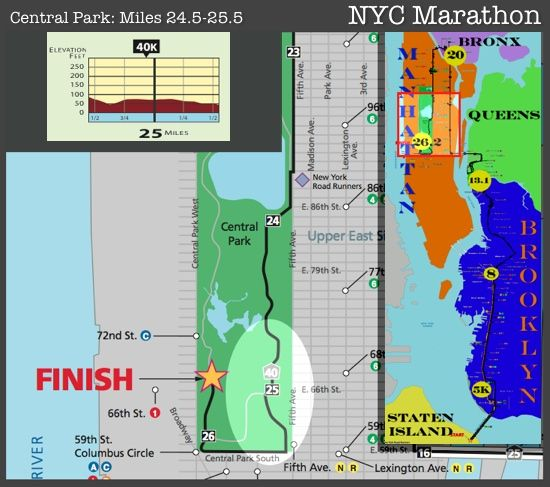 NYC Marathon course and elevation map for Central Park section ...