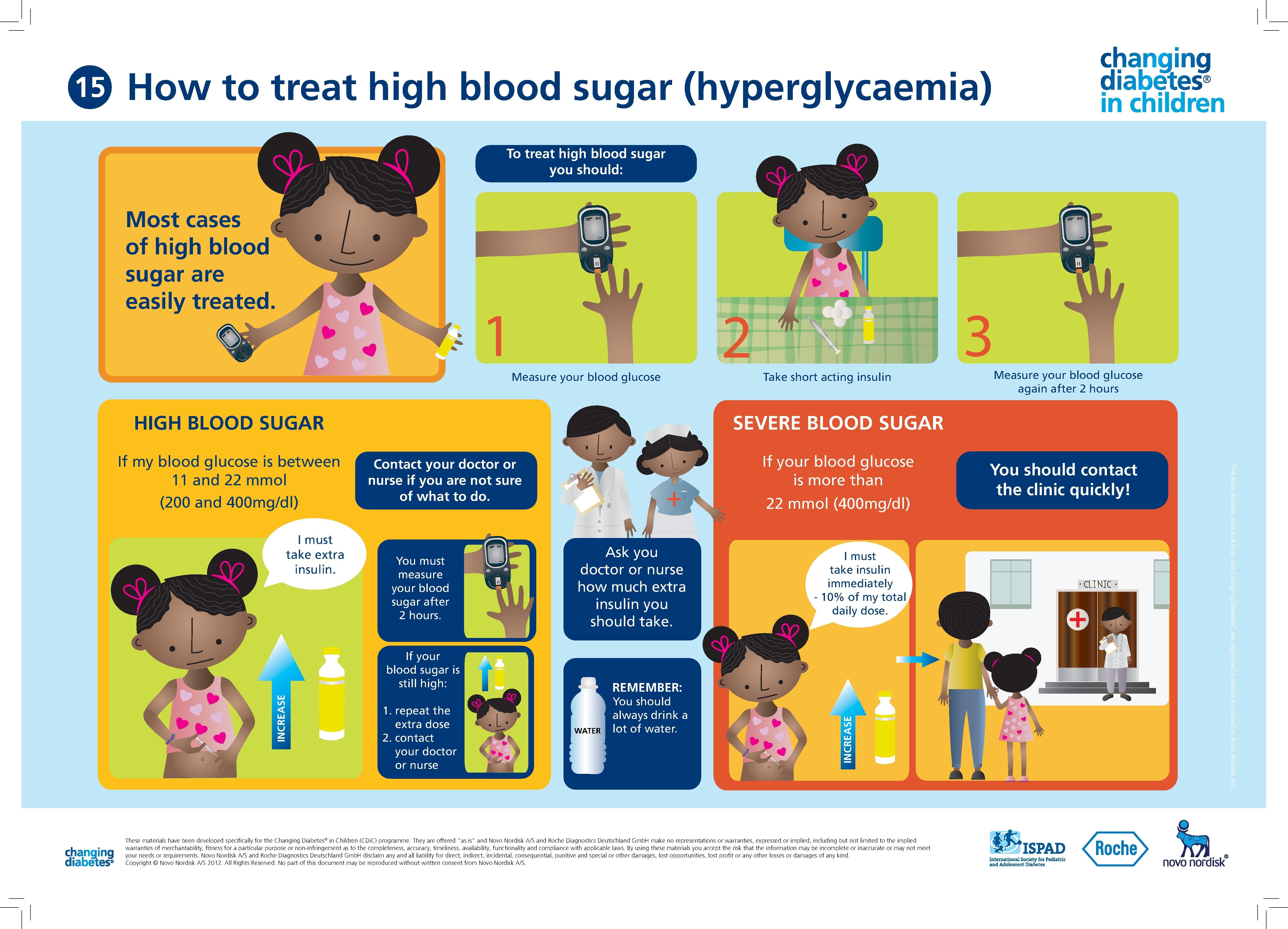 19 best Changing Diabetes® in Children - dialogue posters images ...