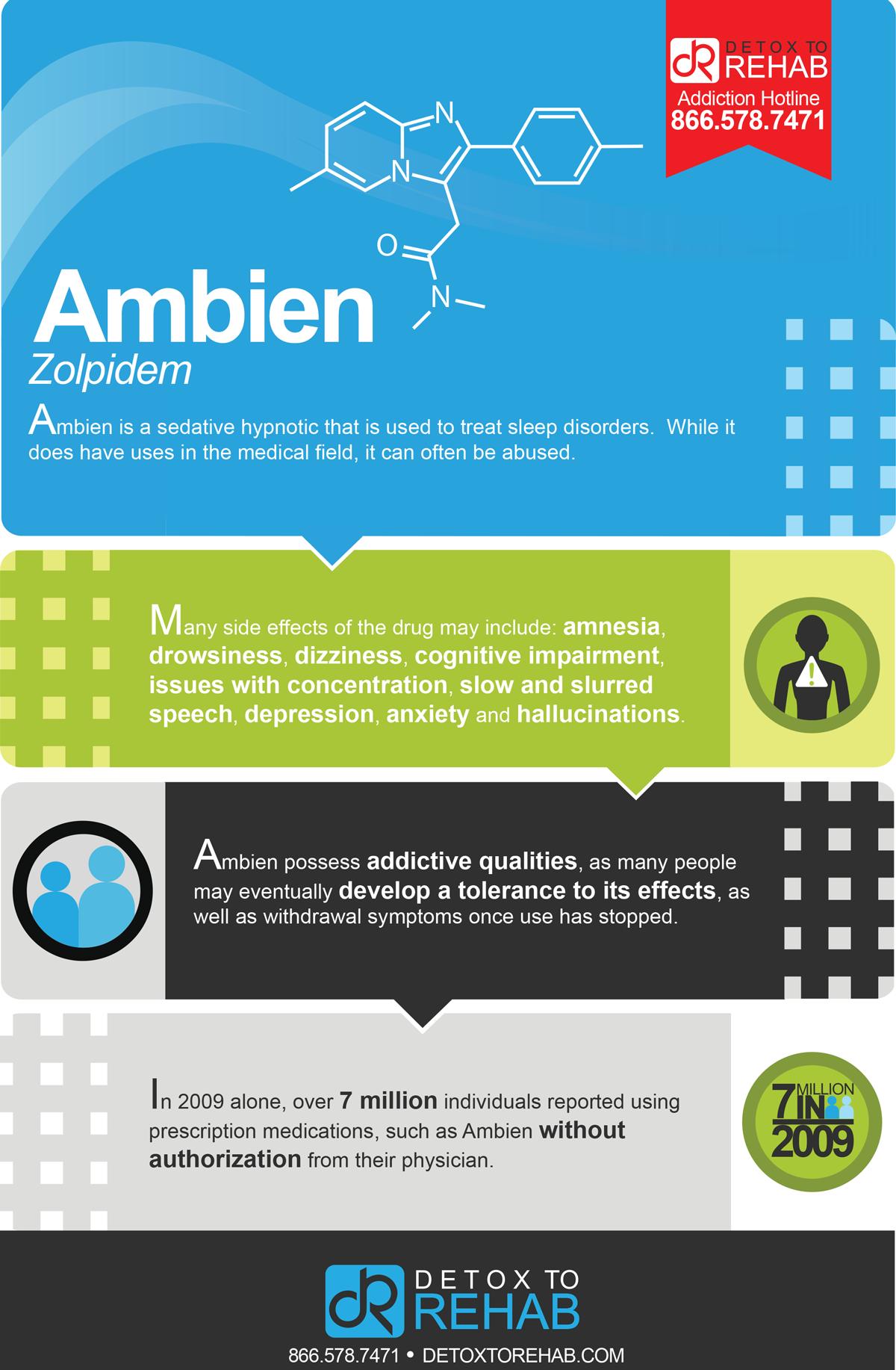 zolpidem withdrawal symptoms home detox