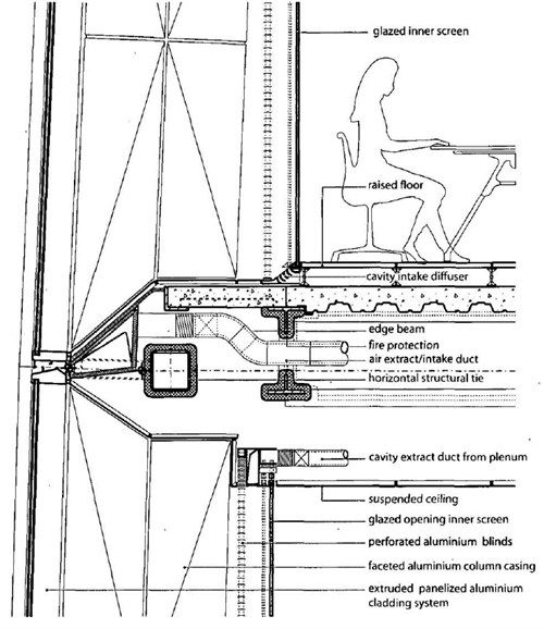 Scosche Gm2000 Wire Harnes