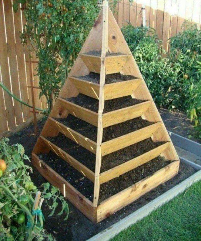 Potager Garden Design Ideas: Potager Surélevé, Potager Et