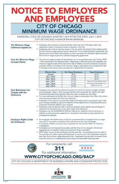 30 mandatory city county notices