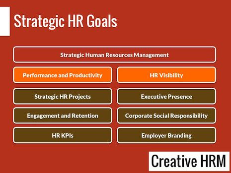 Strategic Hr Goals And Objectives  Hr Strategy    Goal