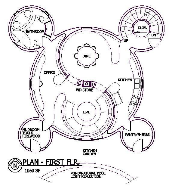 yin yang plan  how to plan