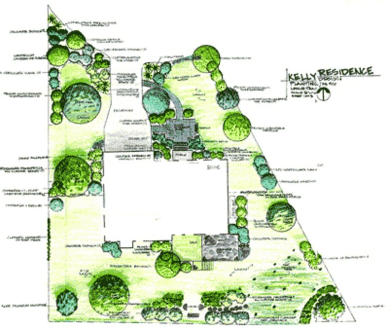 How To Draw Landscape Design Plot Plans Google Search