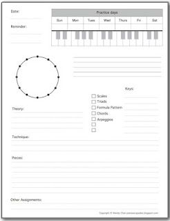 Assignment Sheet Template With Circle Of Fifths I M Getting Used