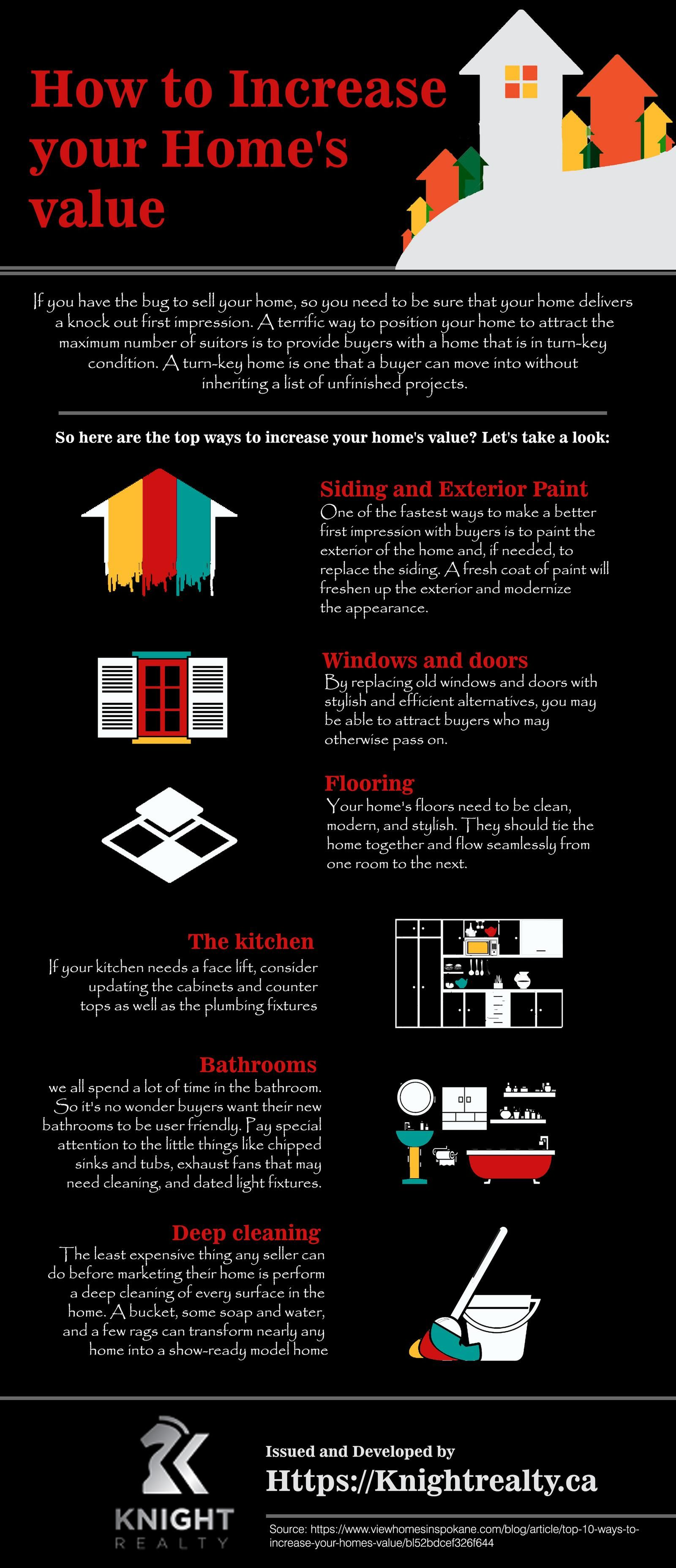Real Estate Agents In Kitchener Waterloo Old Houses Infographic Olds