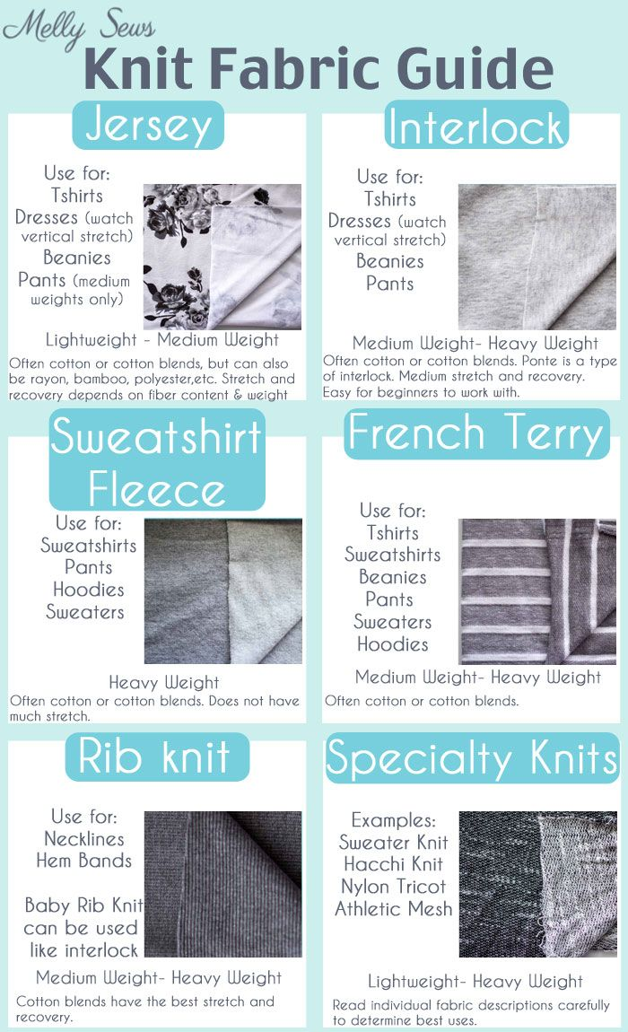 Different Types Different Types Of Flowers: Understanding Knit Fabrics - Fabric Types