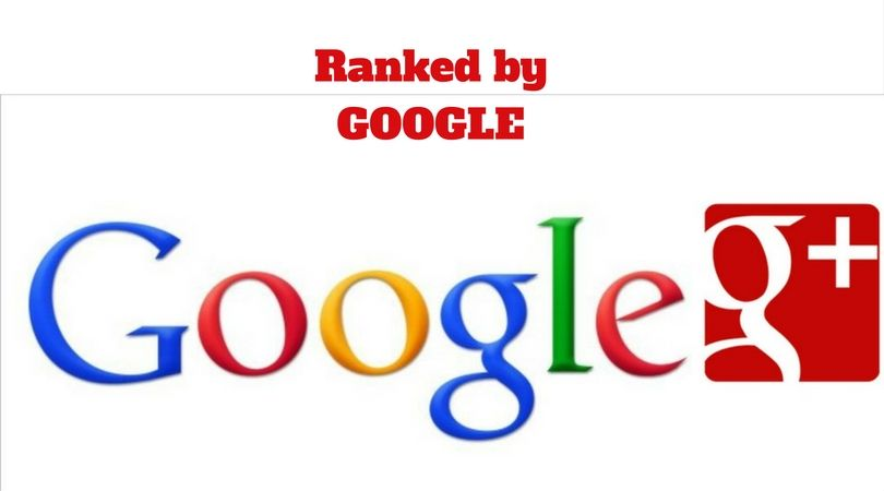 G+ is ranked by Google