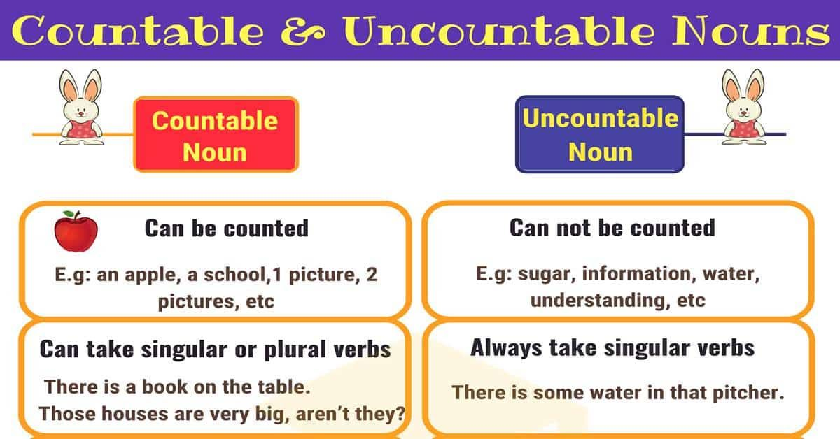 Countable And Uncountable Nouns Vary From Language To Language In Some Languages There Are No Countable Nouns E G Ja Uncountable Nouns Nouns Nouns Grammar