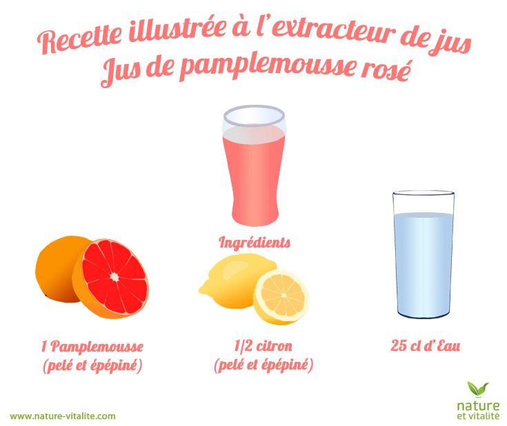 Recette Jus De Pamplemousse Rose Ingredients 1 Paplemousse 1 2
