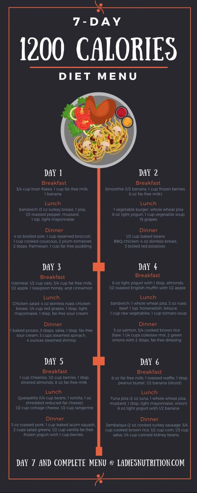 A 7-Day, 1200 Calorie Meal Plan  - fitness eats - #7Day #calorie #eats #Fitness #Meal #Plan